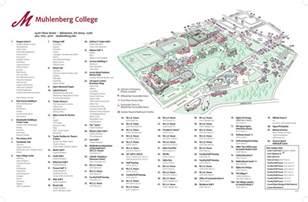 trexler library muhlenberg college