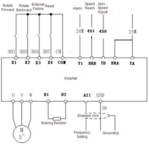frequency inverter wiring diagram gallery wiring diagram