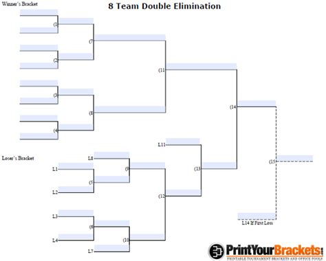 Elimination Tournament Bracket Template by Fillable 8 Team Elimination Editable Tourney Bracket