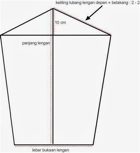 Cara Membuat Pola Baju Gamis rumah jahit aisha zahran cara membuat pola praktis