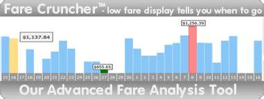 cheap flights cheap airline  plane  buy