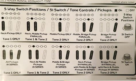 fender deluxe telecaster s1 switch wiring diagram fender