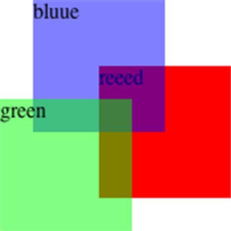 background color rgba rgba test