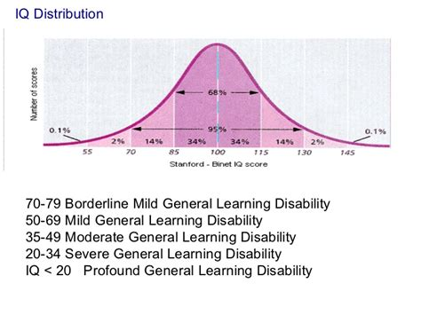 section 8 disability disability section 8 teaching students with general