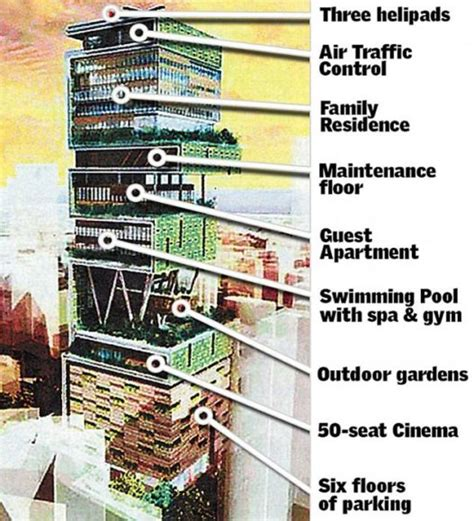 interior of antilla ambani house mukesh ambani house inside image mukesh ambani house interior allcelebrities