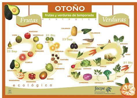 alimentos de temporada 171 recursos socioeducativos frutos del oto 241 o laclasedeptdemontse