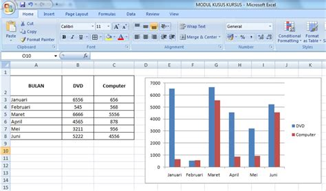 belajar membuat grafik di excel 2010 membuat diagram grafik gallery how to guide and refrence