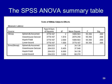 Anova Summary Table First Example Ppt Online Download