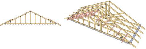 Gable Roof Truss Design Sally More Building A Shed Using Posts