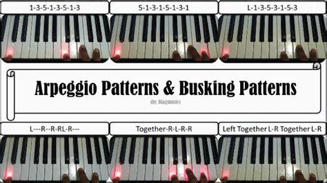 pattern beatbox slow blagmusic circle of fifths fourths diagram