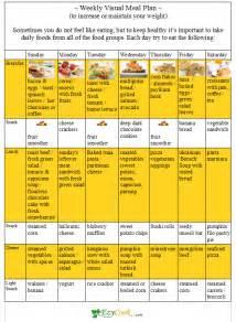 diet chart for gain weight new calendar template site