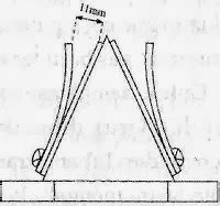 Obeng Bolak Balik 3 In 1 Tarik Kode Fd10817 1 gunting katup buluh tendangan balik bisa dibunuh yamaha