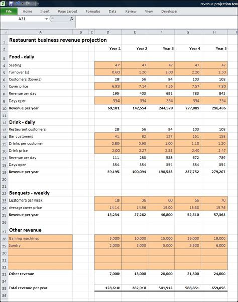 projection template restaurant business revenue projection plan projections