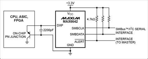 thermal diodes and transistors thermal diode transistor 28 images adm1028 datasheet remote thermal diode and linear fan 2nd
