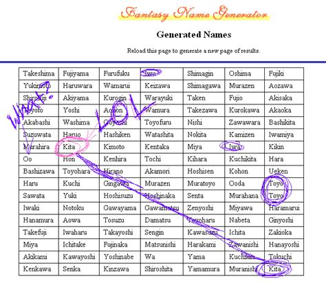 free name generator children s ministry deals lol name generator by swifty101 on deviantart