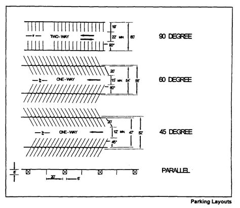 parking layout dimension guidelines street parking dimension google search construction