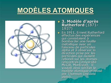 Modèle Atomique De Rutherford