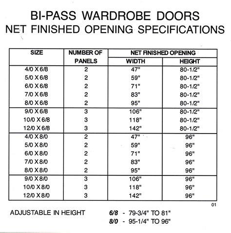 Closet Door Opening Size Closet Door Opening Roselawnlutheran