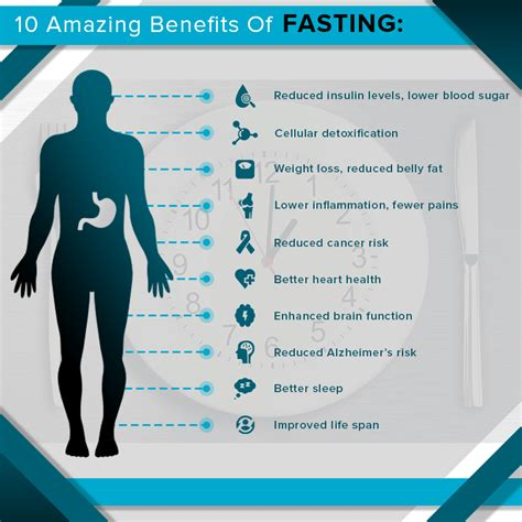 fasting benefits the health benefits of lent or any other fast sepalika