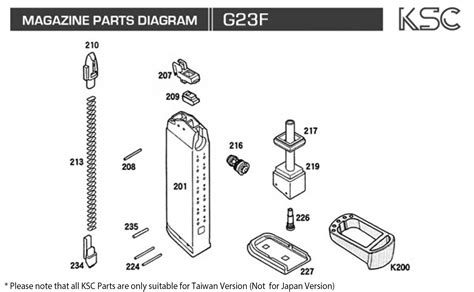 Ksc Magazine For G Series Gbb Pistol Part No 207 Ksc G Series Atp Parts Gbb Hop Up Rainbow8 Company
