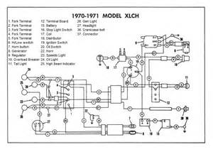 ironhead wiring diagram ironhead get free image about wiring diagram