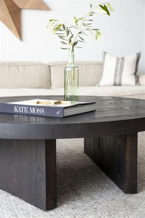popular  furniture trends