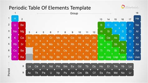 periodic table of elements powerpoint template slidemodel