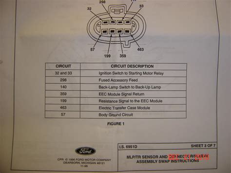 crank  mlps replacementwhat happened ford truck enthusiasts forums