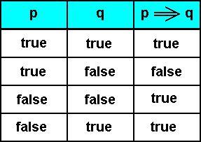 sentence semantics i veryserioso