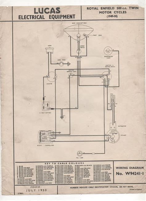 wiring diagram of motorcycle wiring diagram