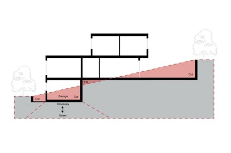 planning to build a house how to artfully build a house on a hillside house plans