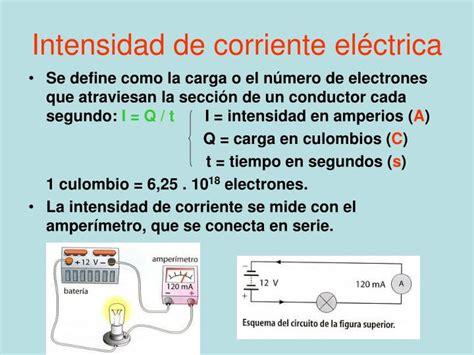 como se define un inductor define que es un inductor o generador de costo 28 images motores de dc geekbot electronics