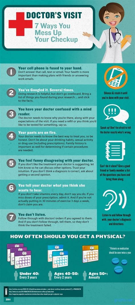 7 Ways To Be To Your by 7 Ways To Up Doctors Visit Infographics Graphs Net