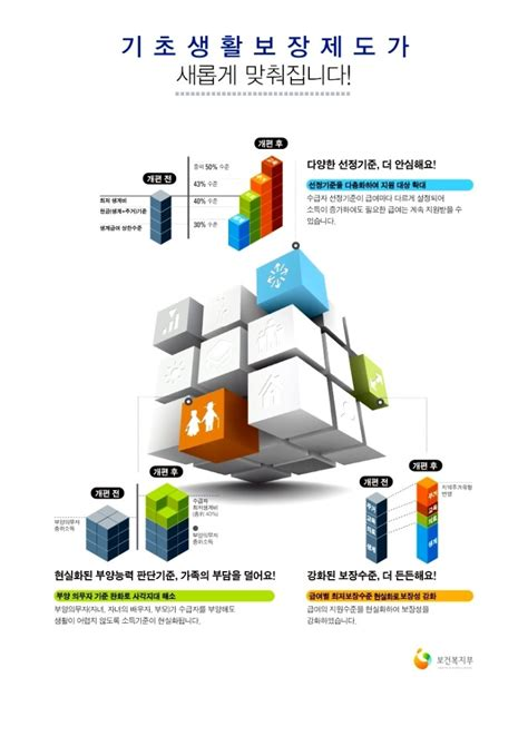 ba type1 jpeg 기초생활수급자 의 기초연금수령은 네이버 블로그