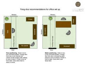 Feng Shui by Legal Solutions Blog Use Feng Shui To Set Up A Home Office