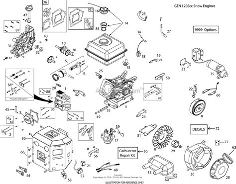 8 cylinder engine diagram 8 cylinder ohv engine diagram valve diagram wiring