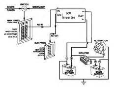 four winds motorhome wiring diagram four free engine