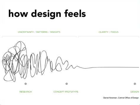design thinking concepts introducing design thinking