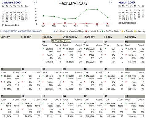 reporting calendar template calendar report sles reports sap blogs