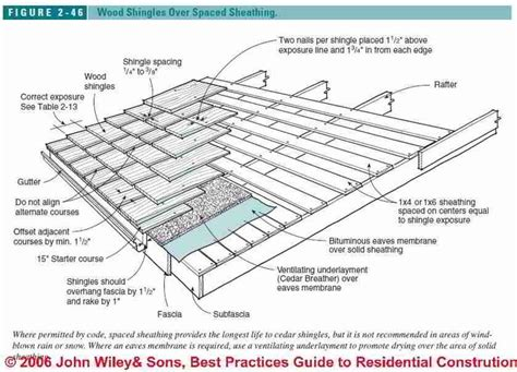 tile roof sealant for high wind zones 9 best tile roof images on clay roof tiles