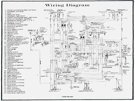 volvo s80 wiring diagram wiring diagram with description