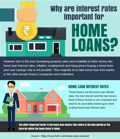 lic housing loan processing fee housing loan processing fee 28 images federal bank halves home auto loan