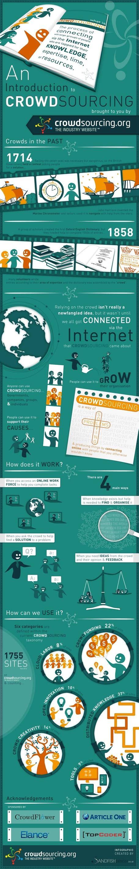 design crowd adalah bagaimana ryan gondokusumo membangun sribudotcom
