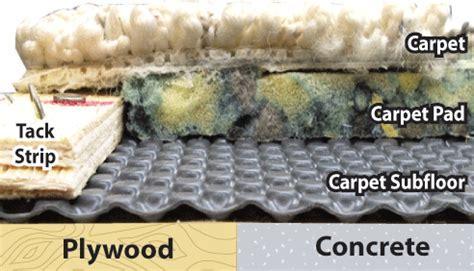 CARPET & LAMINATE SUBFLOOR   Concrete Subfloor Underlay