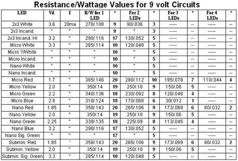 resistor series wattage calculator resistor usage