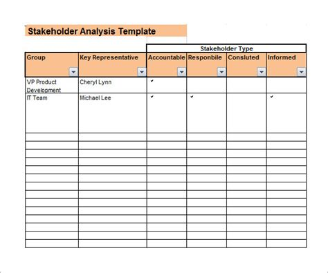 stakeholder report template stakeholder analysis template template business