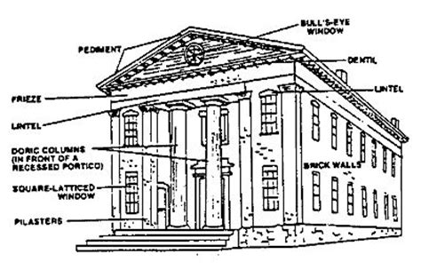 greek revival architecture features t h e v i s u a l v a m p get him to the greek
