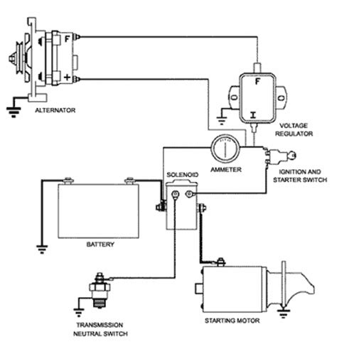 car electrical system diagram car free engine image for