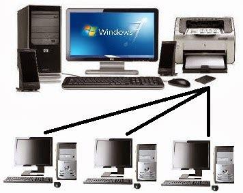 cara membuat jaringan lan dengan banyak komputer cara sharing sumber daya printer di windows 7