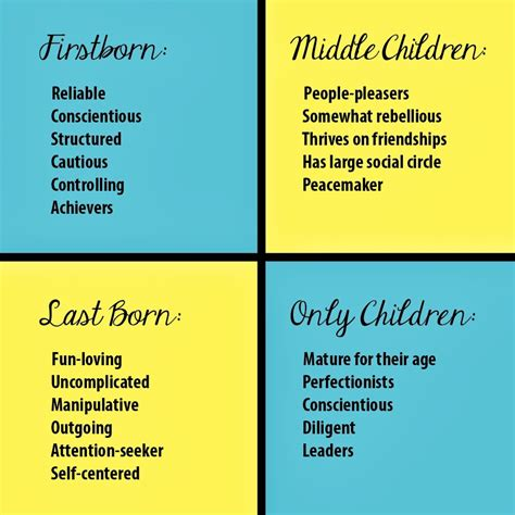 personality traits bring it on home middle child